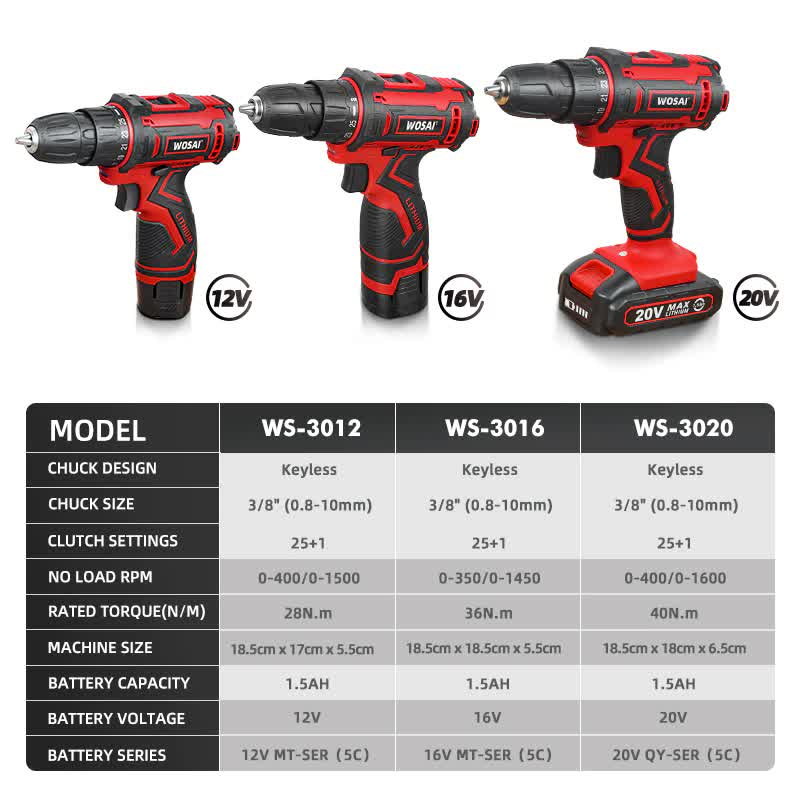 Wosai 12v 16v 20v Cordless Drill Electric Screwdriver Mini Wireless Power Driver Dc Lithium Ion Battery 3 8 Inch